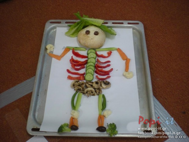 Βρώσιμος σκελετός !