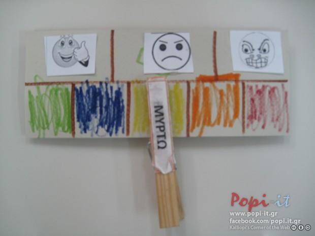 Θυμωμένος - Ήρεμος