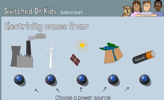 Ηλεκτρισμός - Ενέργεια - Μέρος πρώτο