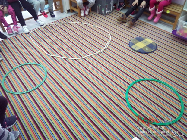 Σταγόνες και κύκλοι : πόσες σταγόνες χωράνε σε έναν κύκλο;