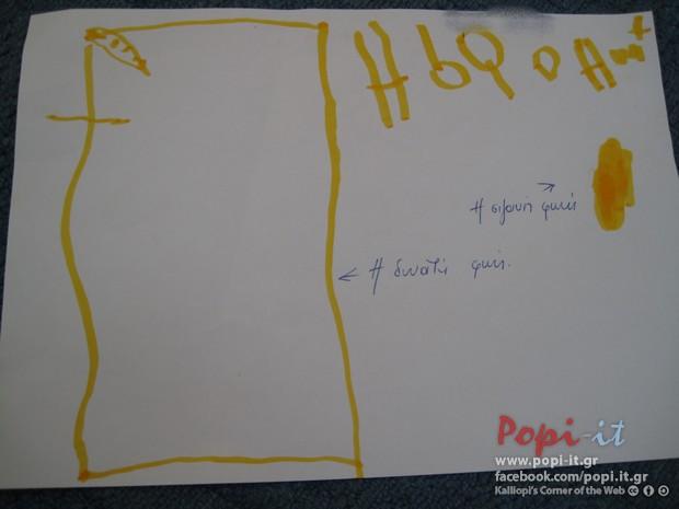 Επίπεδα φωνής στην τάξη - Ζωγραφίζουμε την δυνατή , χαμηλή φωνή