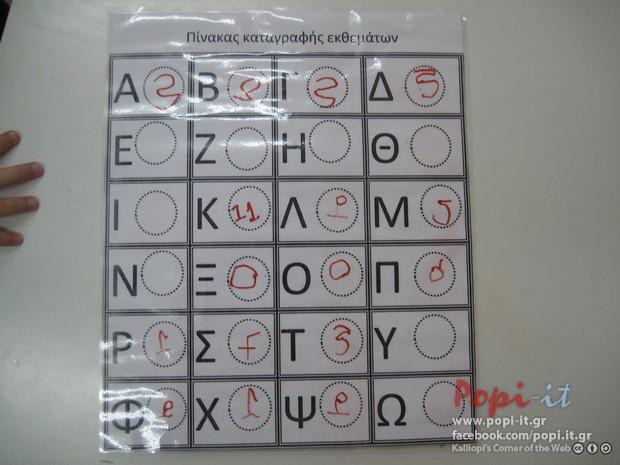 Μουσείο γραμμάτων - Αρίθμηση αντικειμένων