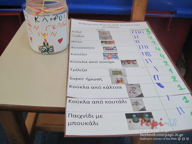 Το κουτί των γενεθλίων - Μία ιδέα για τα γενέθλια στην τάξη