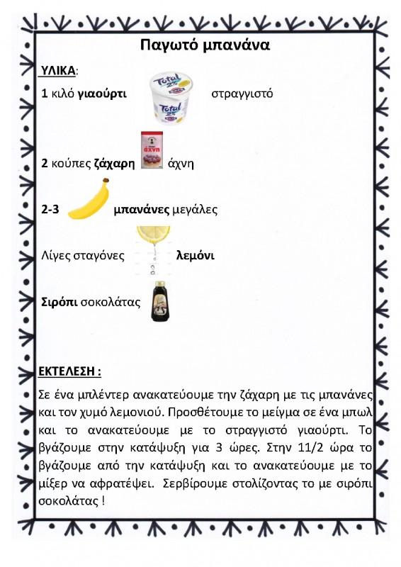 Συνταγή για το παγωτό