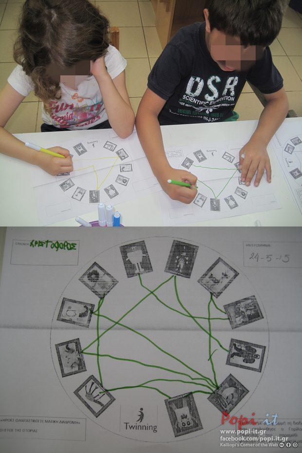 Γράφουμε , εικονογραφούμε, παίζουμε | E-twin
