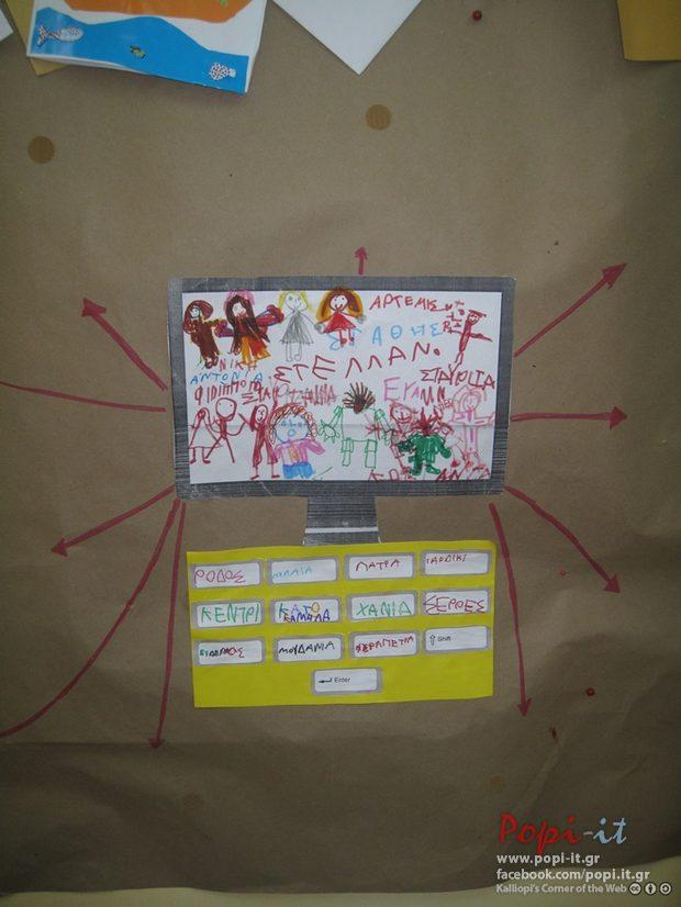 Παρουσίαση προγράμματος E-twinning