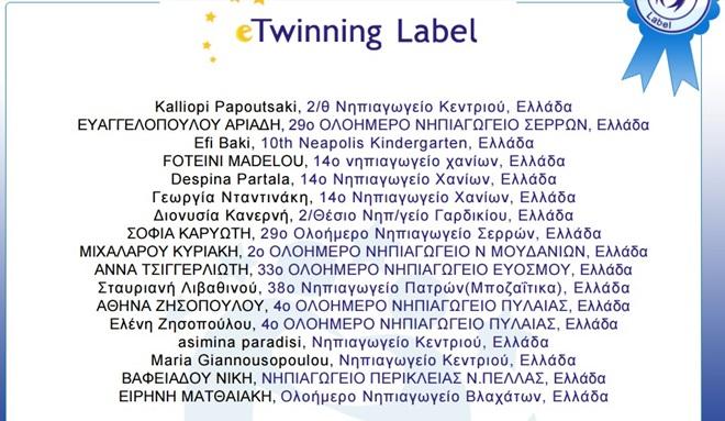 Μουσική Πινακοθήκη - E-twinning