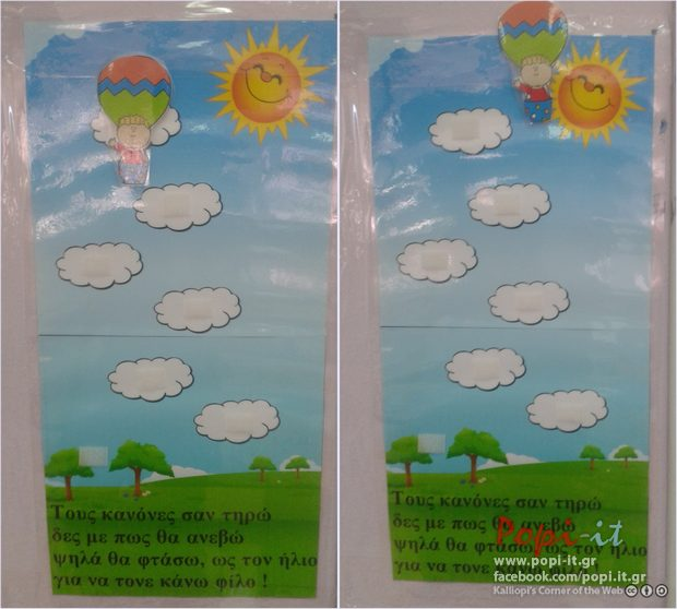 Κανόνες σε αερόστατα και παρουσιολόγιο Hot air ballon