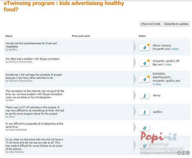 Αξιολόγηση και διάχυση προγράμματος : Kids advertising healthy food