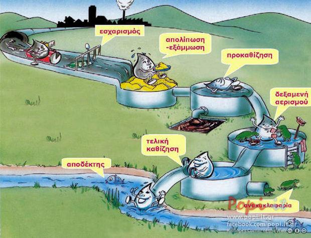 Δράση για τη Λίμνη Κάρλα